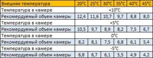 параметры monoblok-mm-113-sf