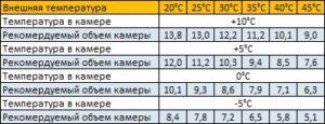параметры monoblok-mm-115-sf