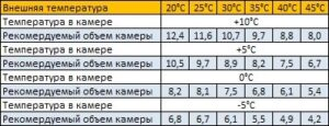 параметры monoblok-mm-113-st