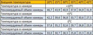 параметры monoblok-mm-232-sf