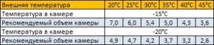 морозильная сплит-система sb-109-sf