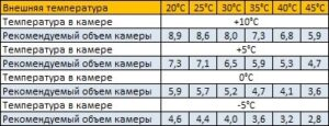 параметры monoblok-mm-109-sf