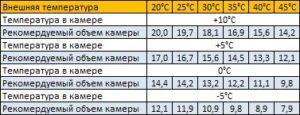 параметры monoblok-mm-218-sf-proizvodstva-polair